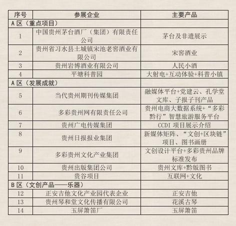 """深圳文博会贵州馆搭建完成 贵州展示跨界新""""多彩""""!"""